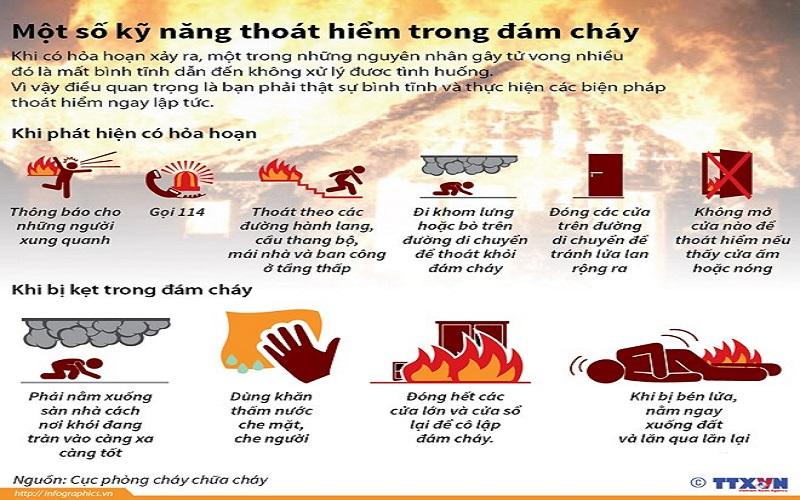 PCCC Đà Nẵng: Bí kíp thoát thân khi gặp hỏa hoạn