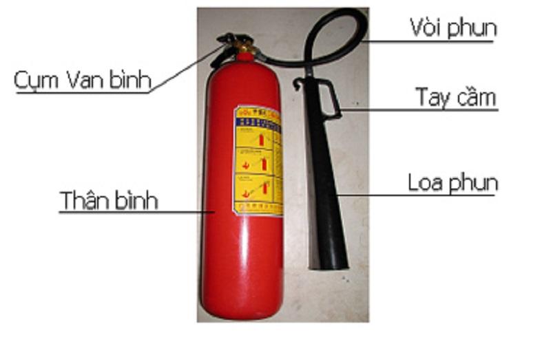Thiet bi pccc da nang - Cách sử dụng bình chữa cháy bột ABC