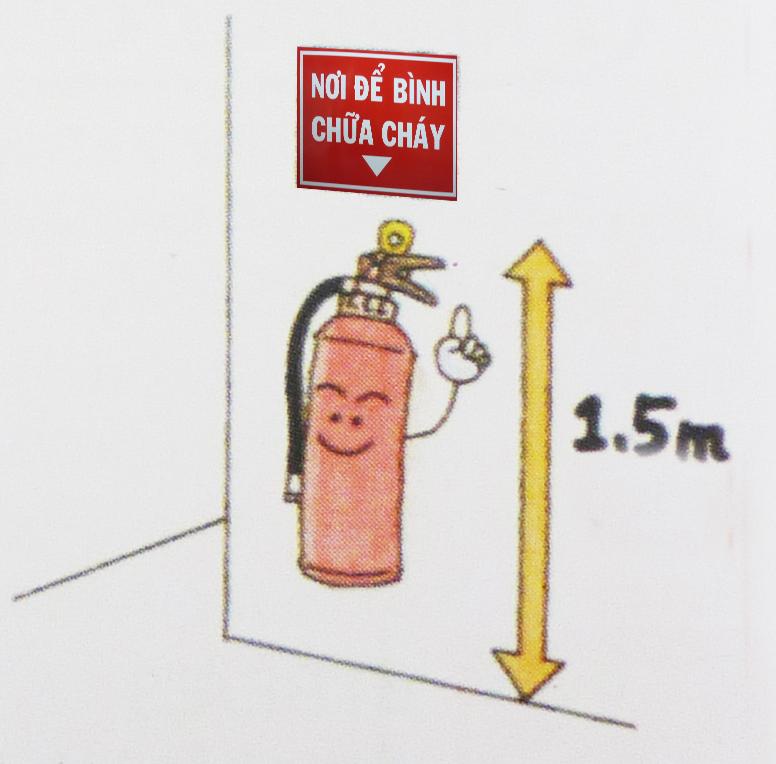 Đặt bình chữ cháy cách tường 1,5m