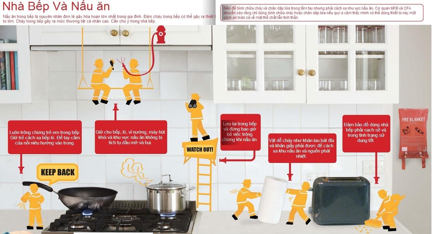 PCCC Đà Nẵng lưu ý các biện pháp pccc nhà bếp