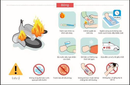 Pccc Đà Nẵng đưa ra cách xử lý khi bị bỏng do hỏa hoạn