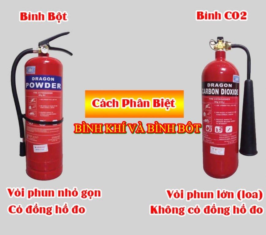 Cách phân biệt bình bột chữa cháy và bình khí co2