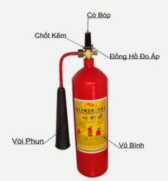 Cấu tạo của bình chữa cháy Co2